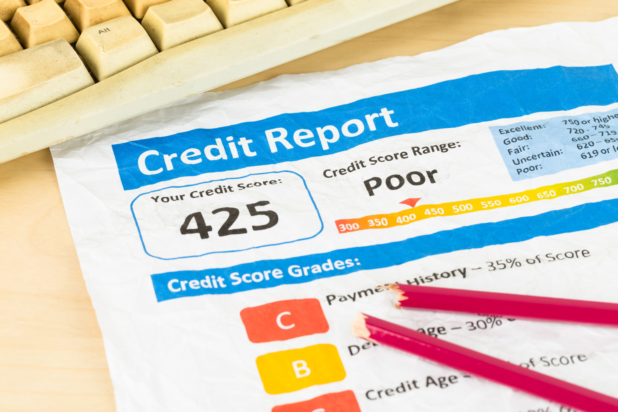 picture of credit score on a report